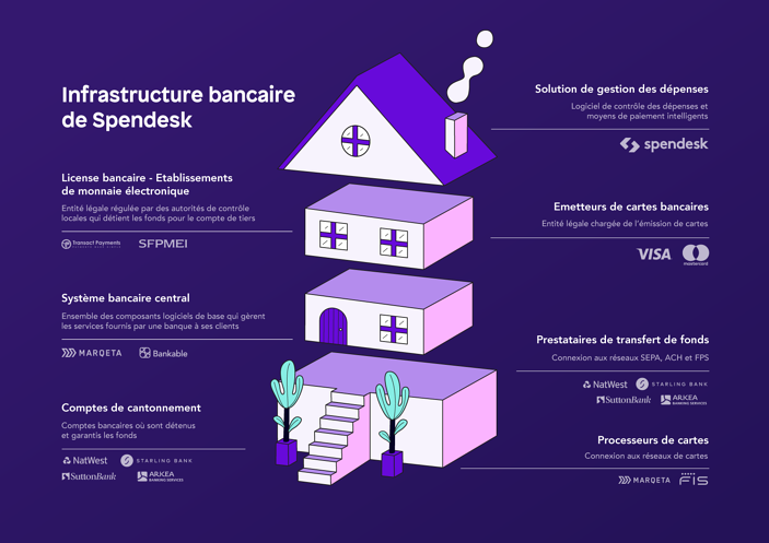 Infographic_Wirecard_Blog-Article_FR-1