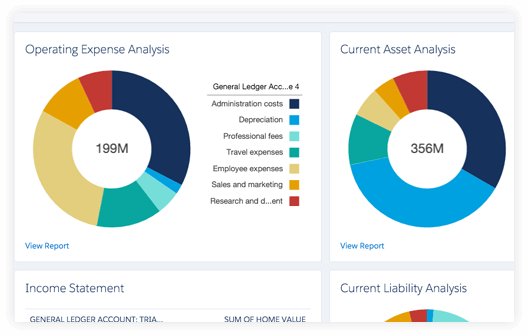 financialforce-expense-management